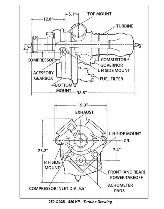 About Marine Turbine Technologies